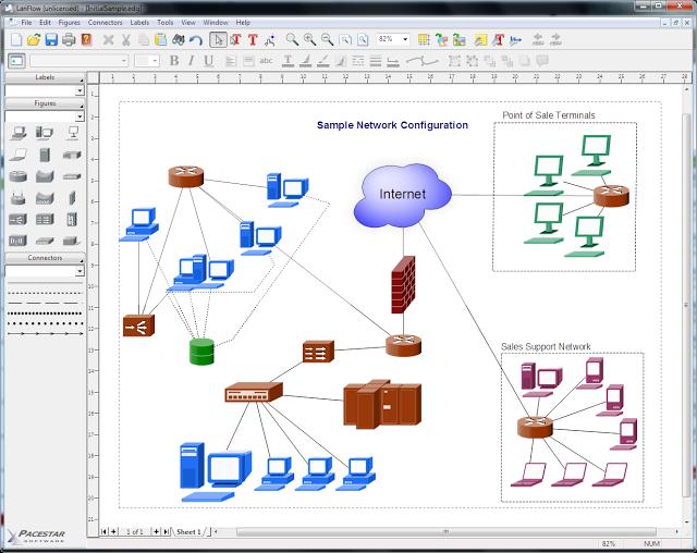 программы для работы с сетью